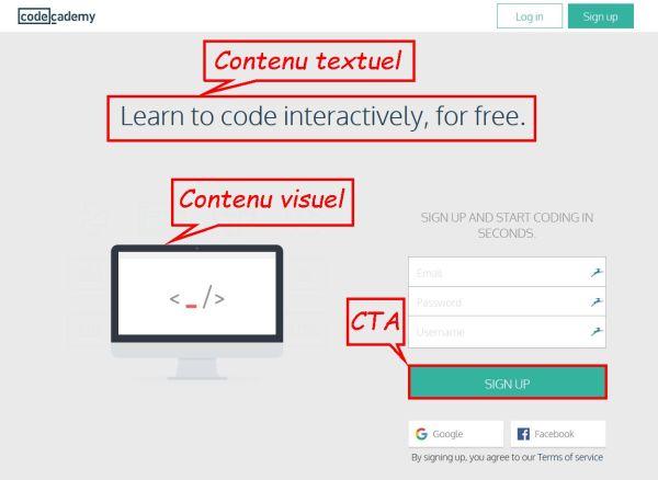 méthode AIDA : code academy